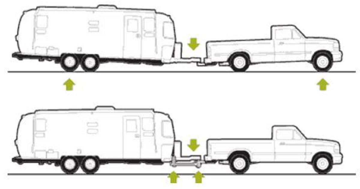 Three Ways to Avoid a Broken Hitch.jpg